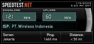 Lokasi Gn. Sahari JakPus, test ke server Jakarta